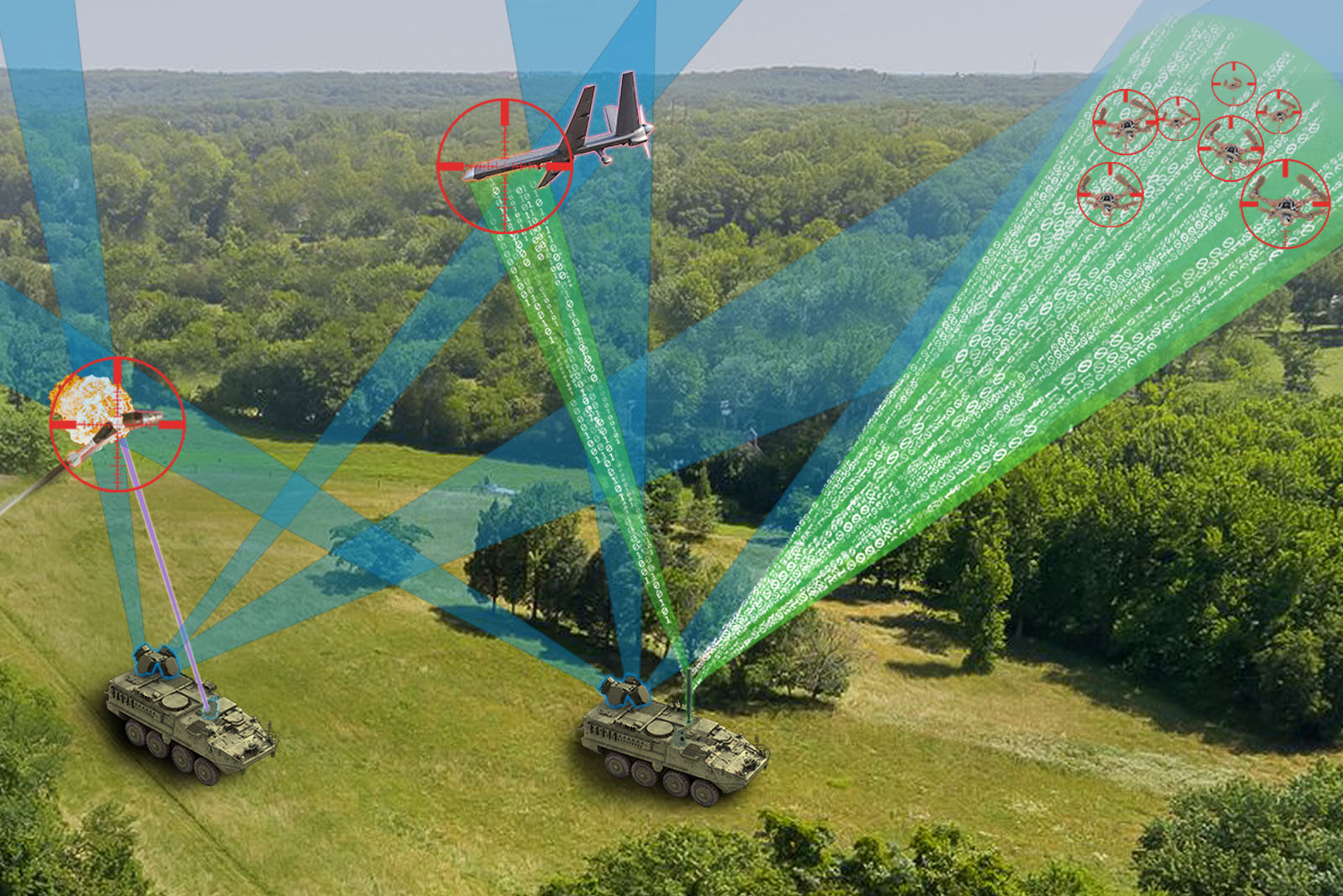 Silent Archer concept image with the Silent Archer technologies on two Stryker platforms detecting and defeating a group 3 UAS, a UAS swarm and an artillery munition threat in a forested area